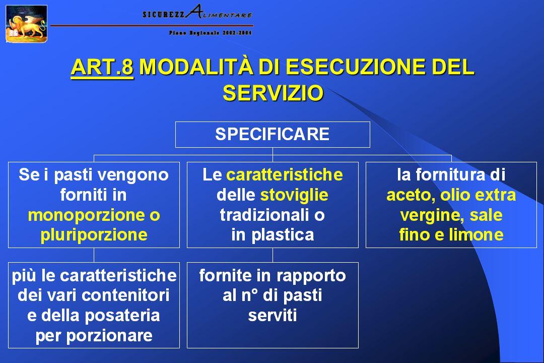 ART.8 MODALITÀ DI ESECUZIONE DEL SERVIZIO