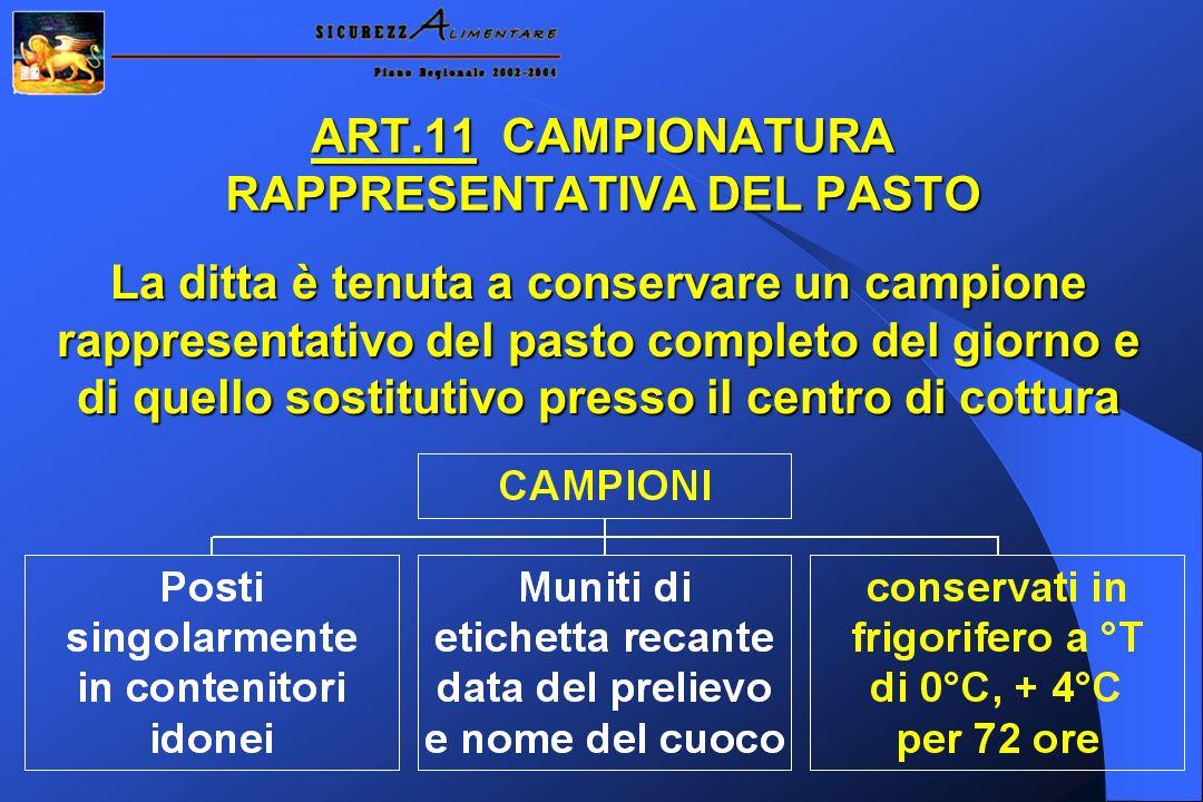 ART.11 CAMPIONATURA RAPPRESENTATIVA DEL PASTO La ditta è tenuta a conservare un campione rappresentativo del pasto completo del giorno e di quello sostitutivo presso il centro di cottura