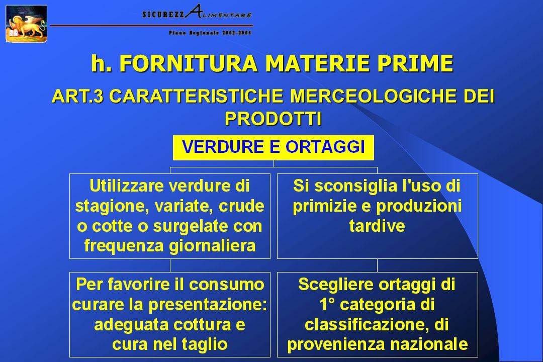h. FORNITURA MATERIE PRIME ART.3 CARATTERISTICHE MERCEOLOGICHE DEI PRODOTTI