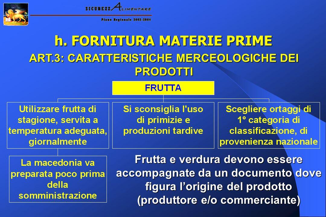 h. FORNITURA MATERIE PRIME ART.3: CARATTERISTICHE MERCEOLOGICHE DEI PRODOTTI Frutta e verdura devono essere accompagnate da un documento dove figura l