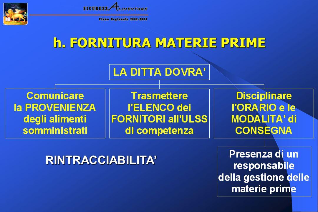 h. FORNITURA MATERIE PRIME RINTRACCIABILITA