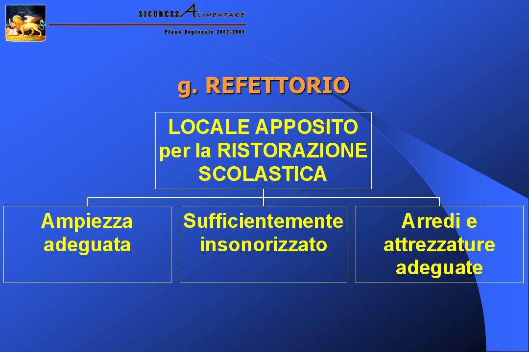 g. REFETTORIO