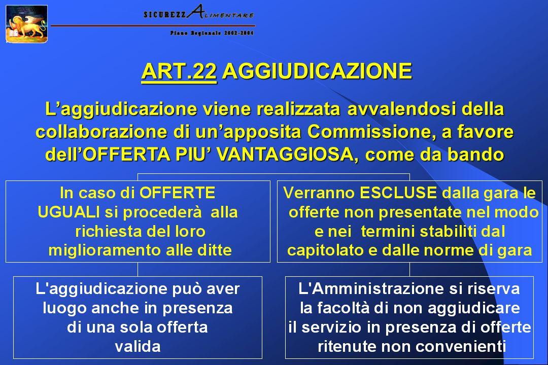 ART.22 AGGIUDICAZIONE Laggiudicazione viene realizzata avvalendosi della collaborazione di unapposita Commissione, a favore dellOFFERTA PIU VANTAGGIOSA, come da bando