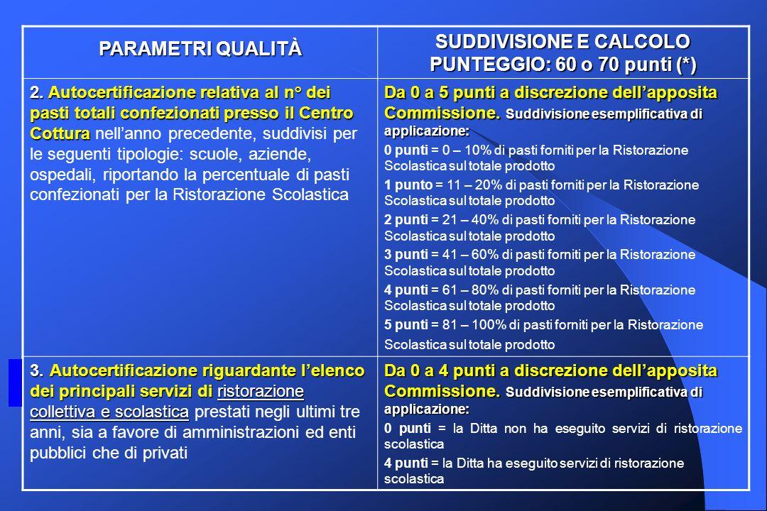 PARAMETRI QUALITÀ SUDDIVISIONE E CALCOLO PUNTEGGIO: 60 o 70 punti (*) 2.Autocertificazione relativa al n° dei pasti totali confezionati presso il Centro Cottura 2.