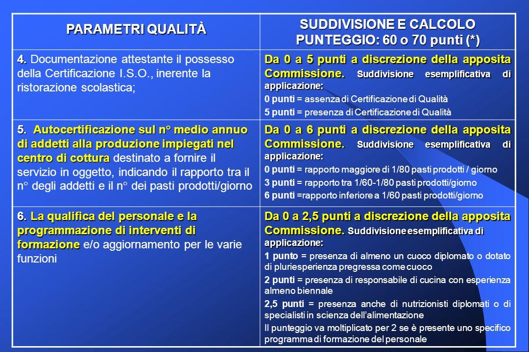 PARAMETRI QUALITÀ SUDDIVISIONE E CALCOLO PUNTEGGIO: 60 o 70 punti (*) 4.