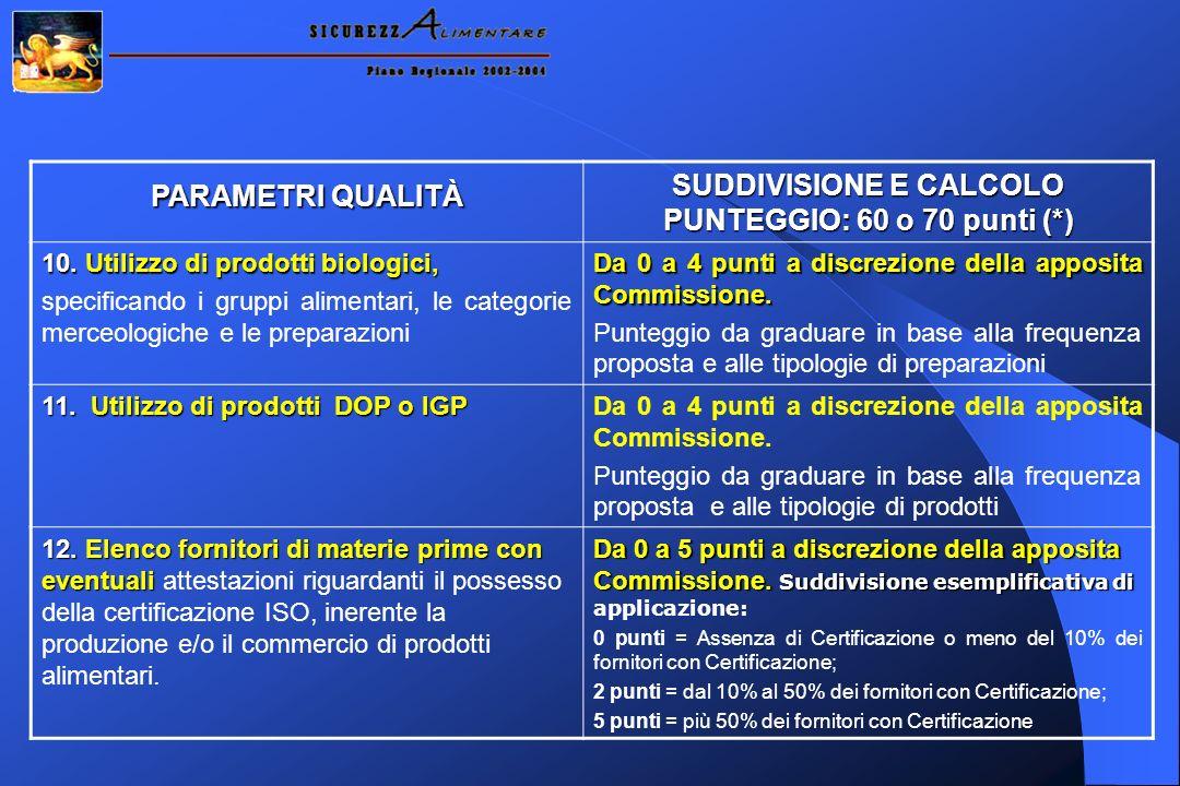 PARAMETRI QUALITÀ SUDDIVISIONE E CALCOLO PUNTEGGIO: 60 o 70 punti (*) 10.