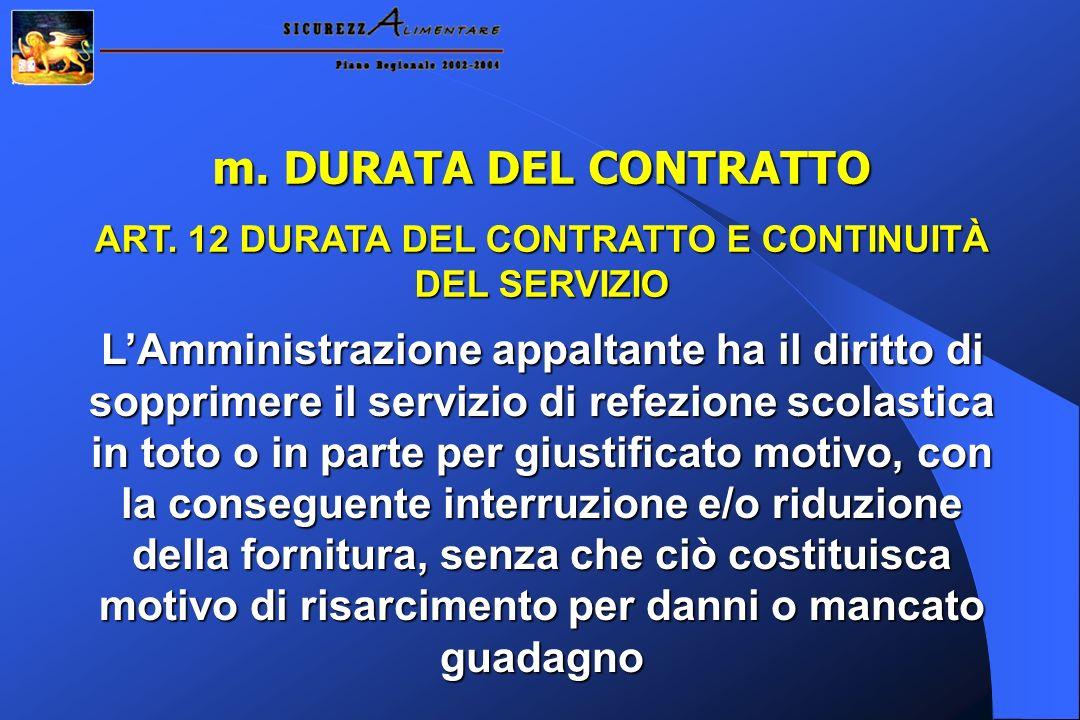 m.DURATA DEL CONTRATTO ART.