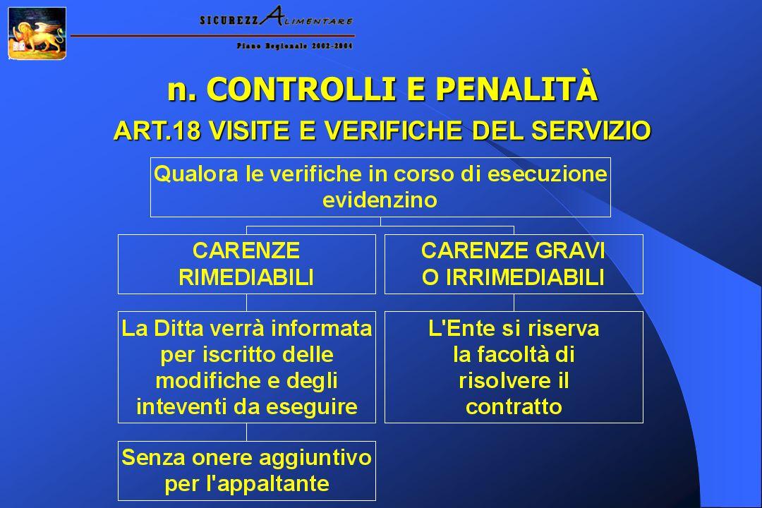 n. CONTROLLI E PENALITÀ ART.18 VISITE E VERIFICHE DEL SERVIZIO