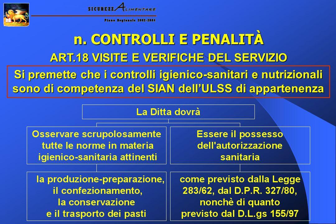 n. CONTROLLI E PENALITÀ ART.18 VISITE E VERIFICHE DEL SERVIZIO Si premette che i controlli igienico-sanitari e nutrizionali sono di competenza del SIA