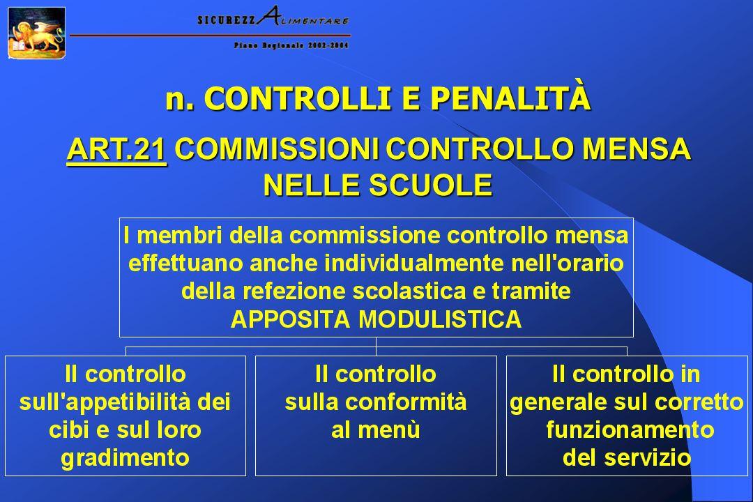 n. CONTROLLI E PENALITÀ ART.21 COMMISSIONI CONTROLLO MENSA NELLE SCUOLE