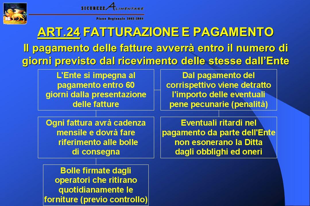 ART.24 FATTURAZIONE E PAGAMENTO Il pagamento delle fatture avverrà entro il numero di giorni previsto dal ricevimento delle stesse dallEnte