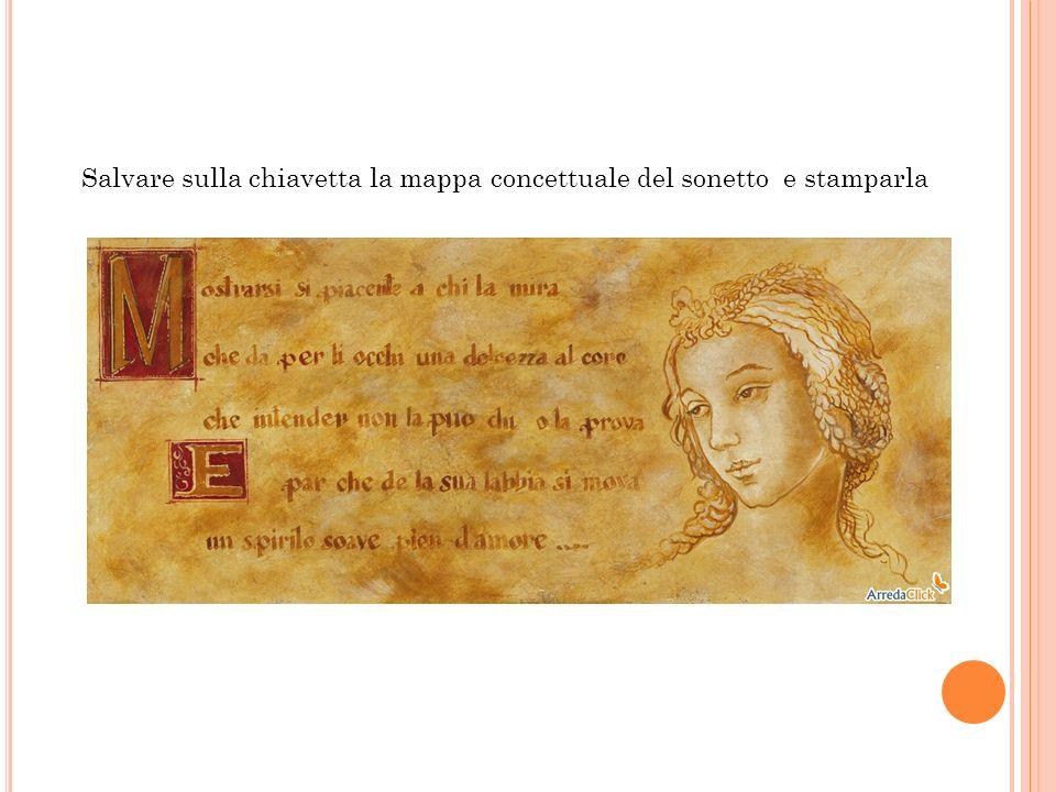 Salvare sulla chiavetta la mappa concettuale del sonetto e stamparla