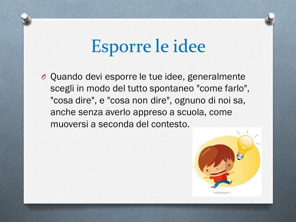 Esporre le idee O Quando devi esporre le tue idee, generalmente scegli in modo del tutto spontaneo