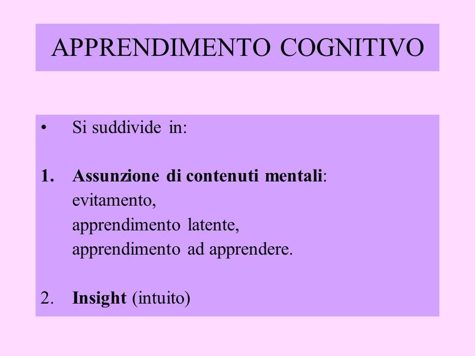 APPRENDIMENTO COGNITIVO Si suddivide in: 1.Assunzione di contenuti mentali: evitamento, apprendimento latente, apprendimento ad apprendere.