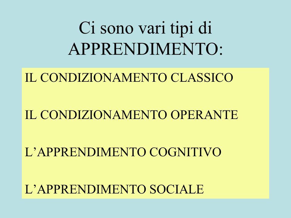 Ci sono vari tipi di APPRENDIMENTO: IL CONDIZIONAMENTO CLASSICO IL CONDIZIONAMENTO OPERANTE LAPPRENDIMENTO COGNITIVO LAPPRENDIMENTO SOCIALE