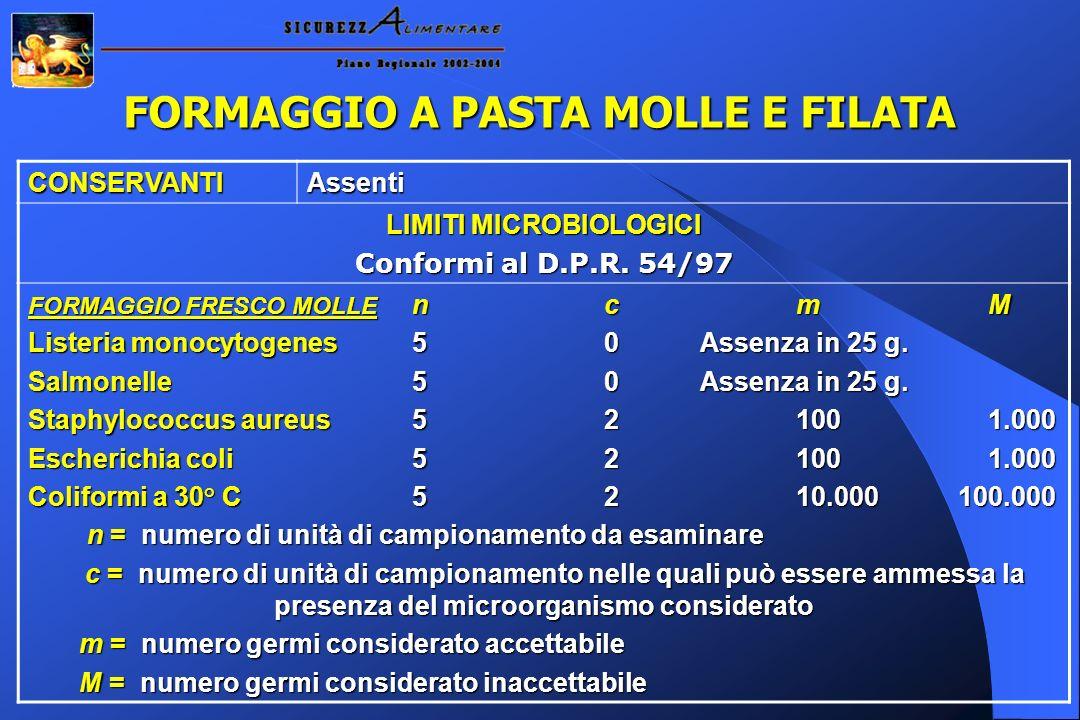 CONSERVANTIAssenti LIMITI MICROBIOLOGICI Conformi al D.P.R. 54/97 FORMAGGIO FRESCO MOLLE ncmM Listeria monocytogenes50Assenza in 25 g. Salmonelle50Ass