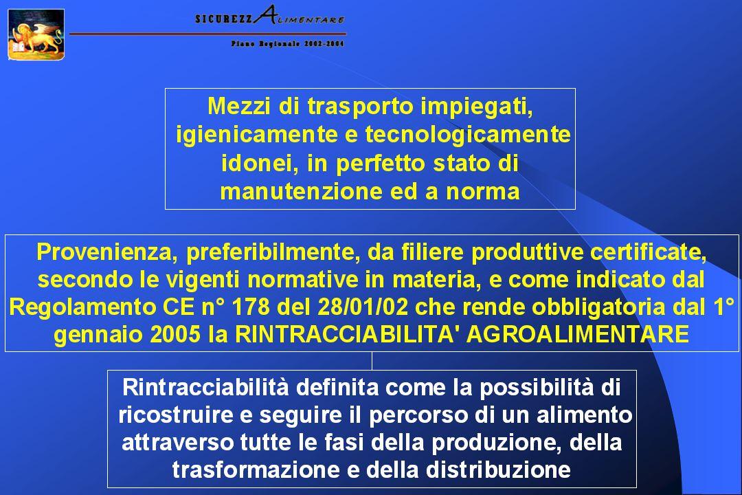 CONSERVANTIAssenti LIMITI MICROBIOLOGICI Conformi al D.P.R.
