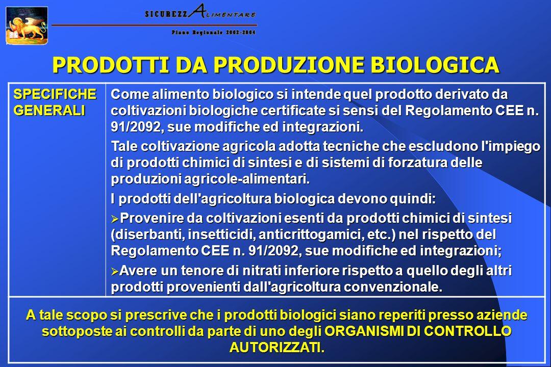 PRODOTTI DA PRODUZIONE BIOLOGICA SPECIFICHE GENERALI Come alimento biologico si intende quel prodotto derivato da coltivazioni biologiche certificate