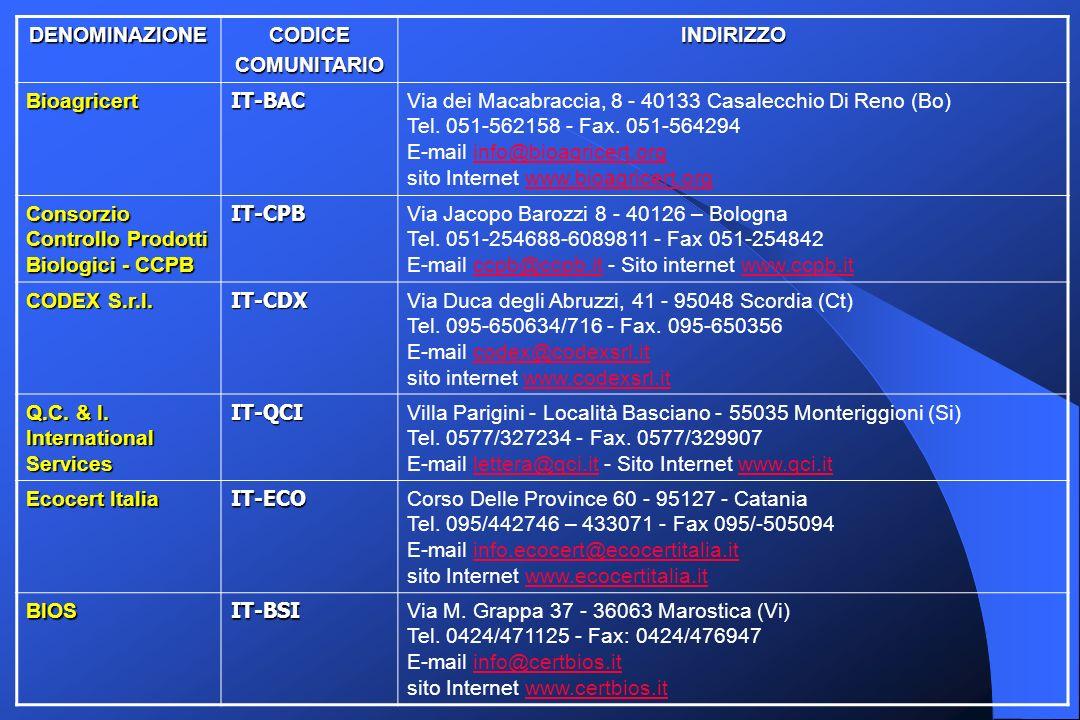 DENOMINAZIONECODICECOMUNITARIOINDIRIZZOBioagricertIT-BAC Via dei Macabraccia, 8 - 40133 Casalecchio Di Reno (Bo) Tel. 051-562158 - Fax. 051-564294 E-m
