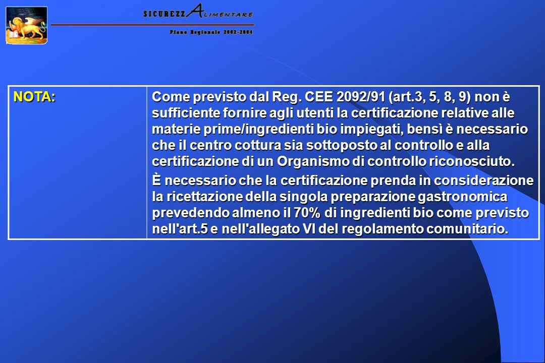 NOTA: Come previsto dal Reg. CEE 2092/91 (art.3, 5, 8, 9) non è sufficiente fornire agli utenti la certificazione relative alle materie prime/ingredie