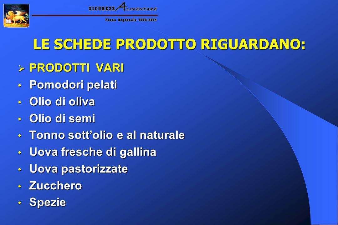 LE SCHEDE PRODOTTO RIGUARDANO: PRODOTTI VARI PRODOTTI VARI Pomodori pelati Pomodori pelati Olio di oliva Olio di oliva Olio di semi Olio di semi Tonno