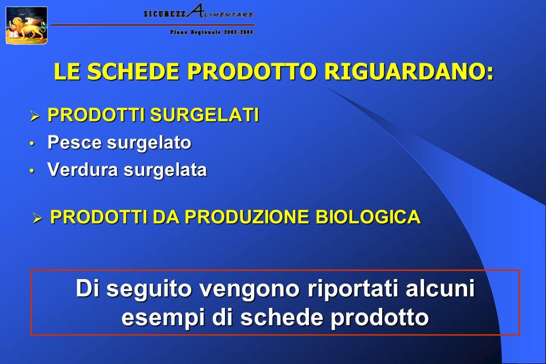 IMBALLAGGIO I tagli anatomici dovranno essere conferiti e confezionati sottovuoto secondo le norme di cui al cap.XII dell ALL.1 del D.L.gs.