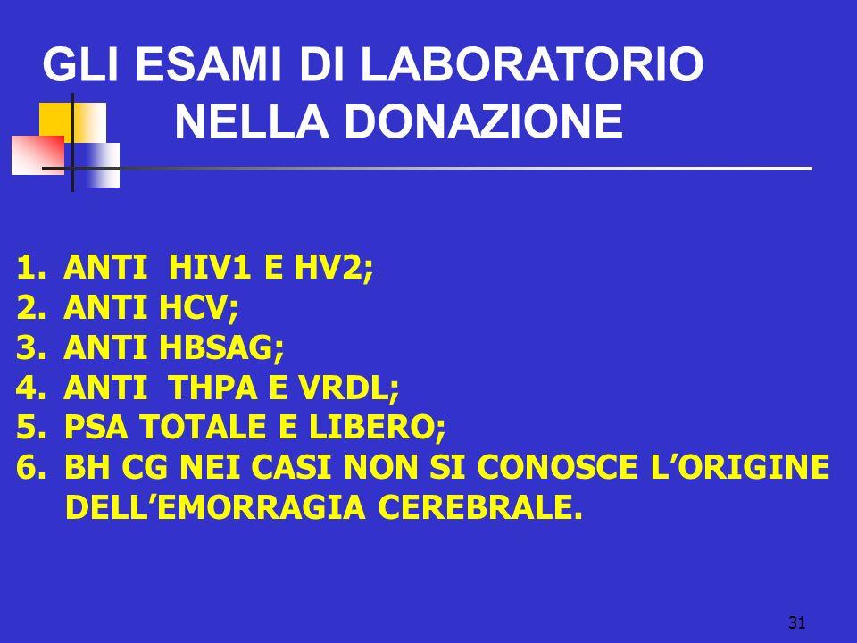 31 GLI ESAMI DI LABORATORIO NELLA DONAZIONE 1.ANTI HIV1 E HV2; 2.ANTI HCV; 3.ANTI HBSAG; 4.ANTI THPA E VRDL; 5.PSA TOTALE E LIBERO; 6.BH CG NEI CASI N