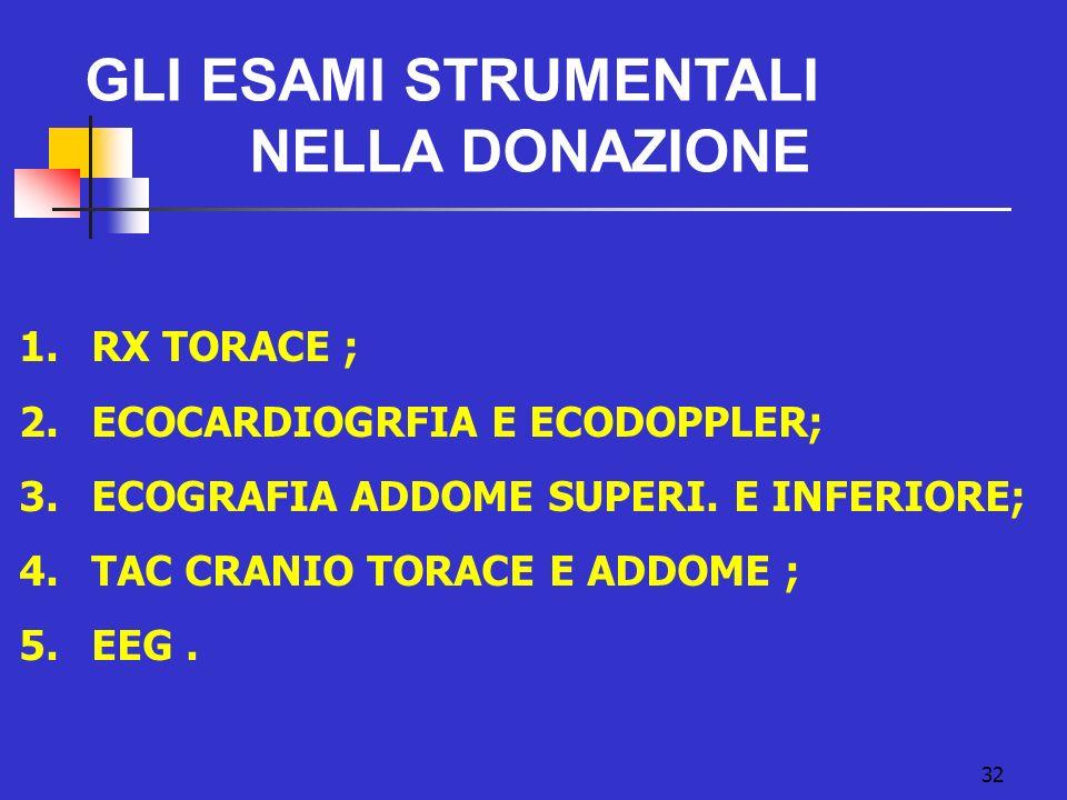 32 GLI ESAMI STRUMENTALI NELLA DONAZIONE 1. RX TORACE ; 2. ECOCARDIOGRFIA E ECODOPPLER; 3. ECOGRAFIA ADDOME SUPERI. E INFERIORE; 4. TAC CRANIO TORACE