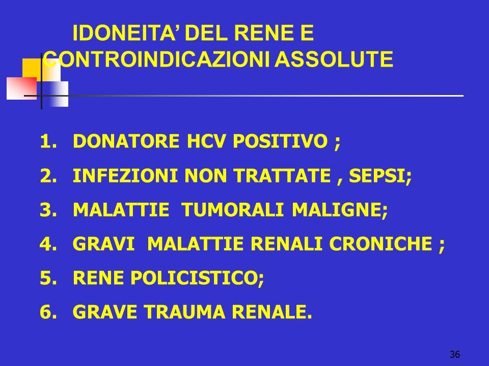 36 IDONEITA DEL RENE E CONTROINDICAZIONI ASSOLUTE 1. DONATORE HCV POSITIVO ; 2. INFEZIONI NON TRATTATE, SEPSI; 3. MALATTIE TUMORALI MALIGNE; 4. GRAVI