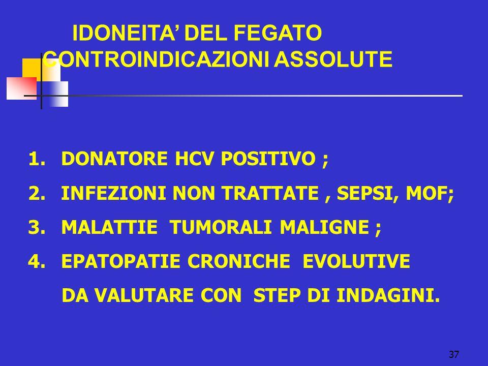 37 IDONEITA DEL FEGATO CONTROINDICAZIONI ASSOLUTE 1. DONATORE HCV POSITIVO ; 2. INFEZIONI NON TRATTATE, SEPSI, MOF; 3. MALATTIE TUMORALI MALIGNE ; 4.