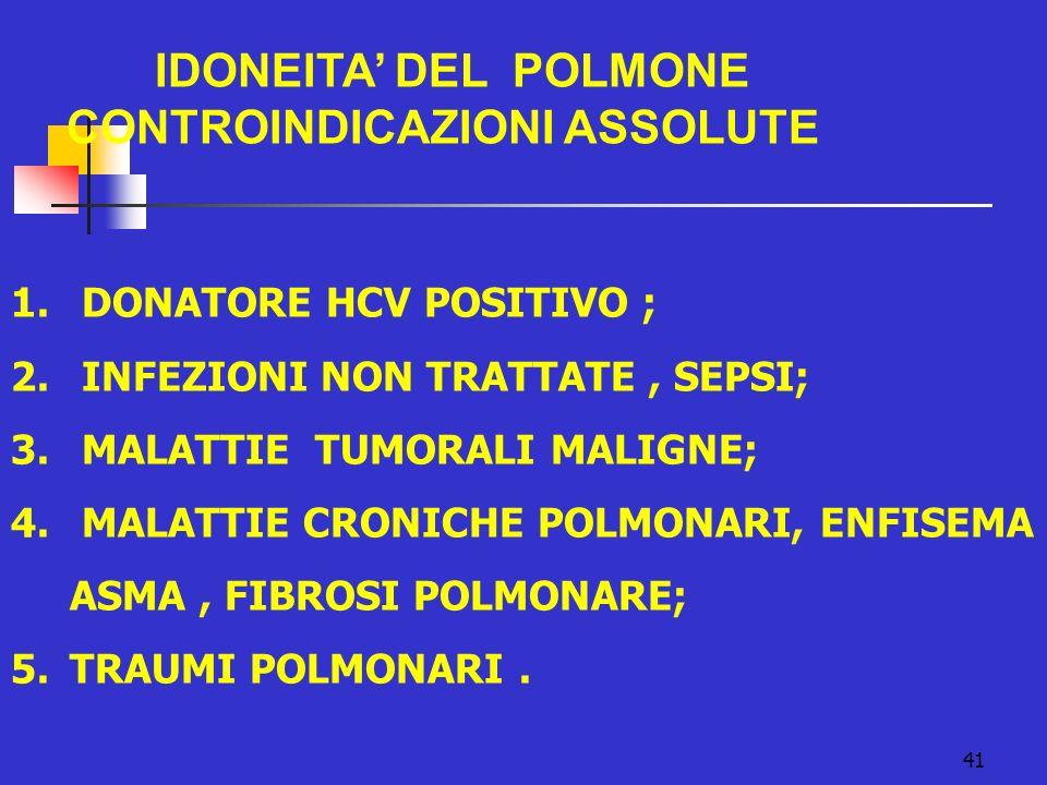 41 IDONEITA DEL POLMONE CONTROINDICAZIONI ASSOLUTE 1. DONATORE HCV POSITIVO ; 2. INFEZIONI NON TRATTATE, SEPSI; 3. MALATTIE TUMORALI MALIGNE; 4. MALAT