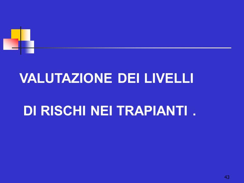 43 VALUTAZIONE DEI LIVELLI DI RISCHI NEI TRAPIANTI.