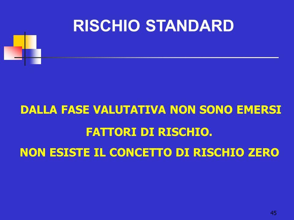 45 RISCHIO STANDARD DALLA FASE VALUTATIVA NON SONO EMERSI FATTORI DI RISCHIO. NON ESISTE IL CONCETTO DI RISCHIO ZERO