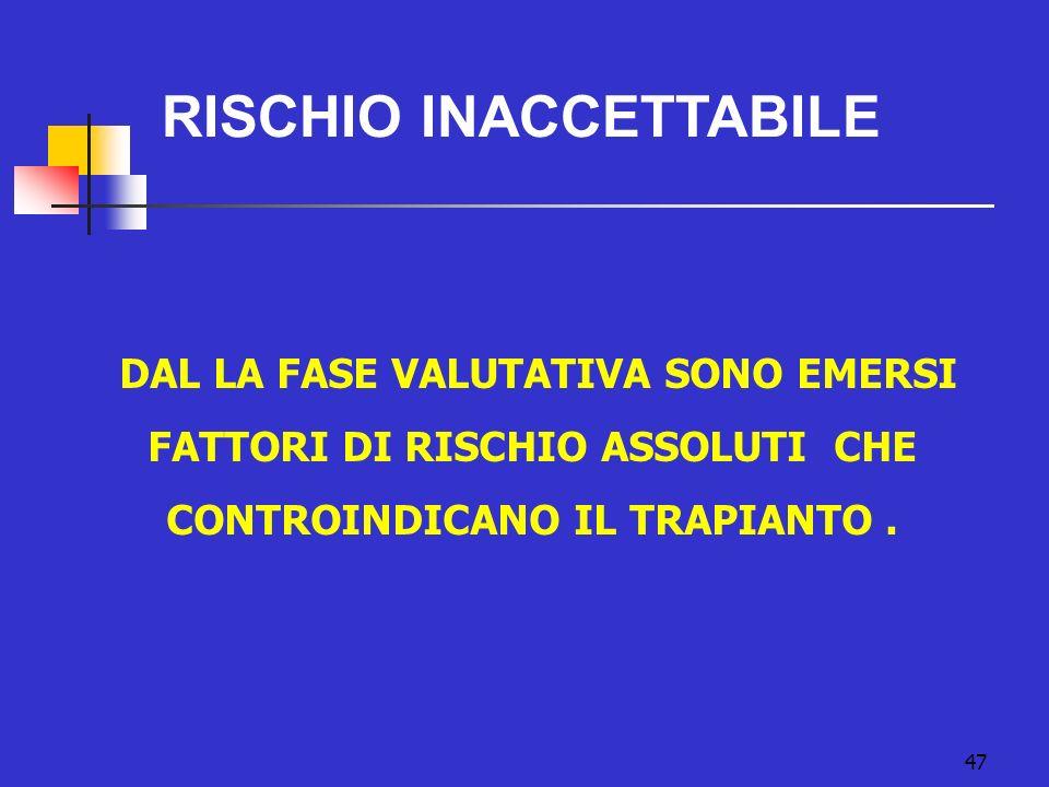 47 RISCHIO INACCETTABILE DAL LA FASE VALUTATIVA SONO EMERSI FATTORI DI RISCHIO ASSOLUTI CHE CONTROINDICANO IL TRAPIANTO.