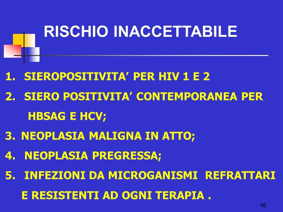 48 RISCHIO INACCETTABILE 1. SIEROPOSITIVITA PER HIV 1 E 2 2. SIERO POSITIVITA CONTEMPORANEA PER HBSAG E HCV; 3.NEOPLASIA MALIGNA IN ATTO; 4. NEOPLASIA