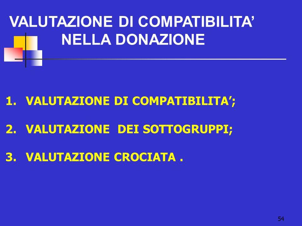 54 VALUTAZIONE DI COMPATIBILITA NELLA DONAZIONE 1. VALUTAZIONE DI COMPATIBILITA; 2. VALUTAZIONE DEI SOTTOGRUPPI; 3. VALUTAZIONE CROCIATA.