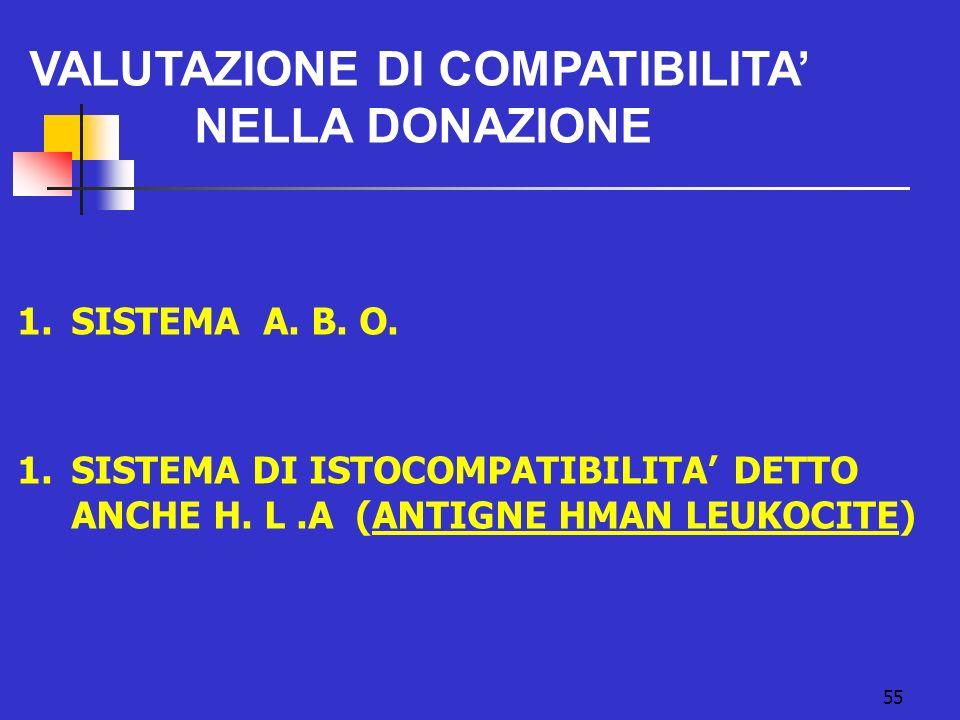55 VALUTAZIONE DI COMPATIBILITA NELLA DONAZIONE 1.SISTEMA A. B. O. 1.SISTEMA DI ISTOCOMPATIBILITA DETTO ANCHE H. L.A (ANTIGNE HMAN LEUKOCITE)
