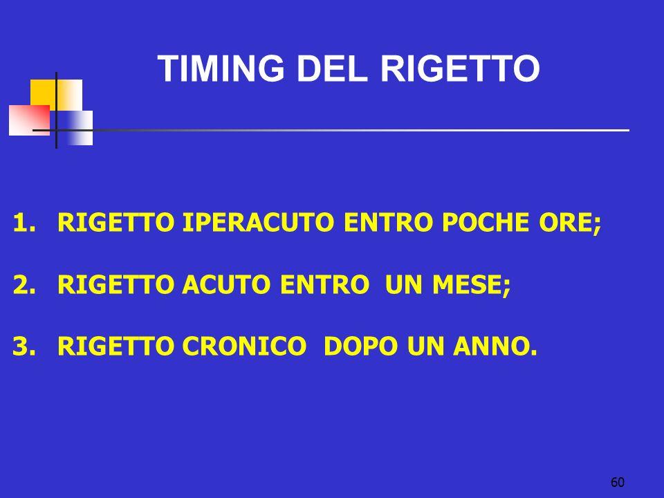 60 TIMING DEL RIGETTO 1. RIGETTO IPERACUTO ENTRO POCHE ORE; 2. RIGETTO ACUTO ENTRO UN MESE; 3. RIGETTO CRONICO DOPO UN ANNO.