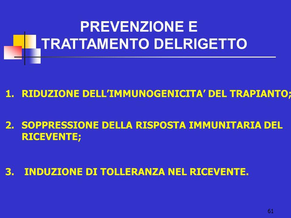 61 PREVENZIONE E TRATTAMENTO DELRIGETTO 1.RIDUZIONE DELLIMMUNOGENICITA DEL TRAPIANTO; 2.SOPPRESSIONE DELLA RISPOSTA IMMUNITARIA DEL RICEVENTE; 3. INDU