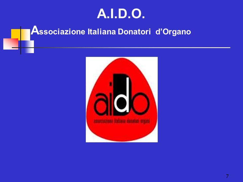 7 A.I.D.O. A ssociazione Italiana Donatori dOrgano