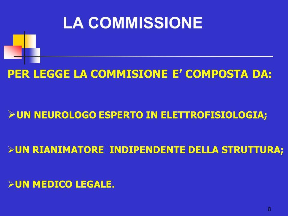 8 PER LEGGE LA COMMISIONE E COMPOSTA DA: UN NEUROLOGO ESPERTO IN ELETTROFISIOLOGIA; UN RIANIMATORE INDIPENDENTE DELLA STRUTTURA; UN MEDICO LEGALE. LA