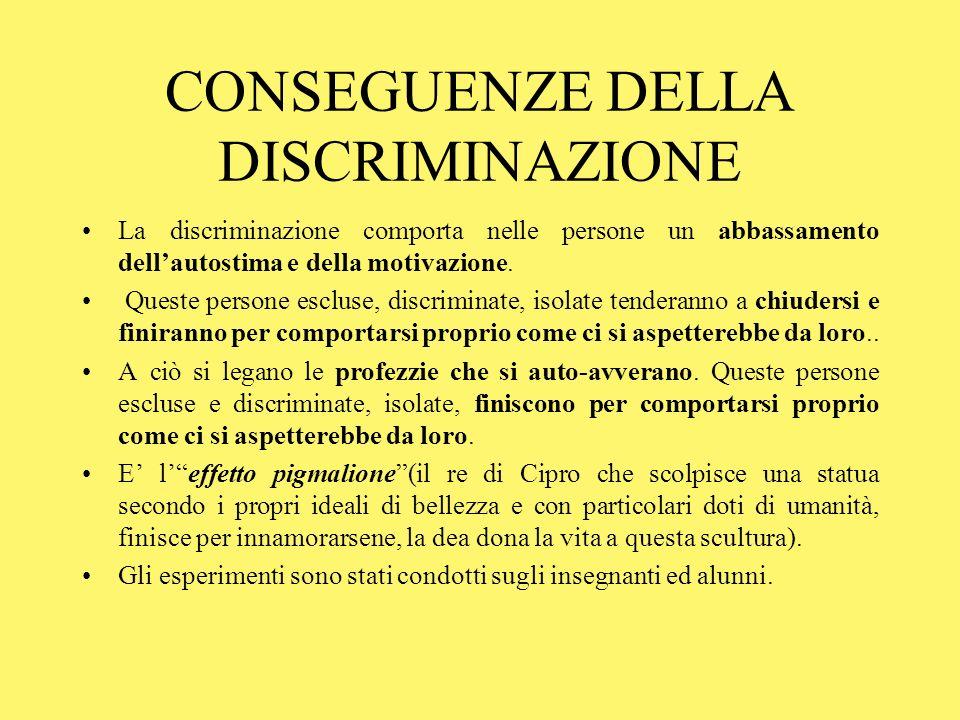 CONSEGUENZE DELLA DISCRIMINAZIONE La discriminazione comporta nelle persone un abbassamento dellautostima e della motivazione. Queste persone escluse,