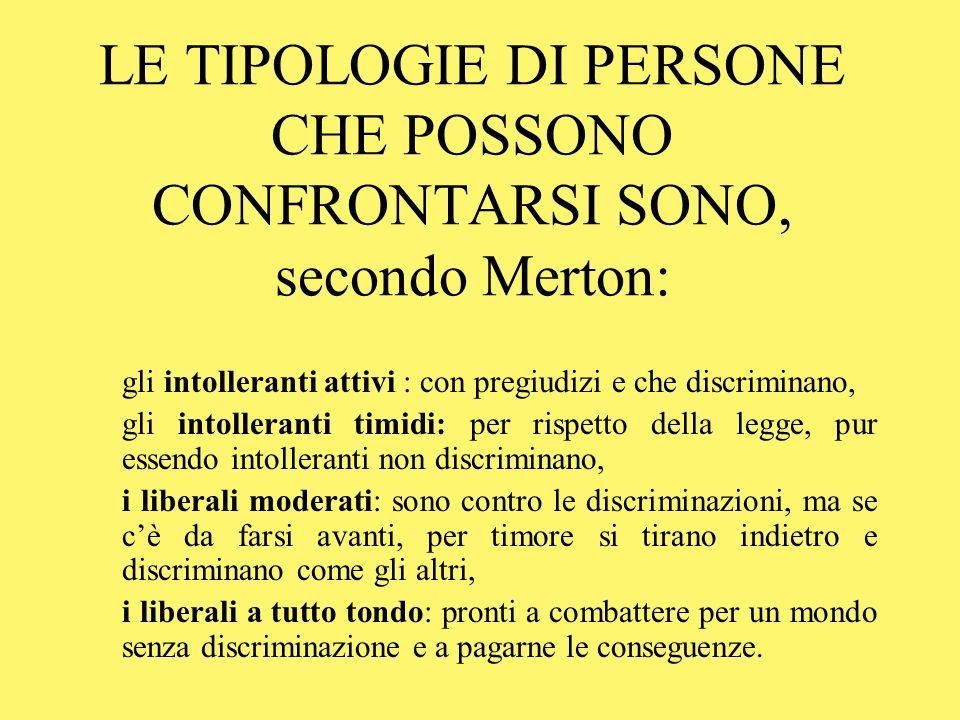 LE TIPOLOGIE DI PERSONE CHE POSSONO CONFRONTARSI SONO, secondo Merton: gli intolleranti attivi : con pregiudizi e che discriminano, gli intolleranti t