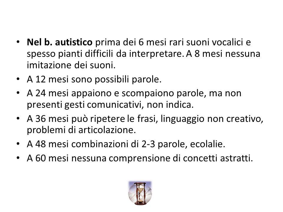 Nel b. autistico prima dei 6 mesi rari suoni vocalici e spesso pianti difficili da interpretare. A 8 mesi nessuna imitazione dei suoni. A 12 mesi sono