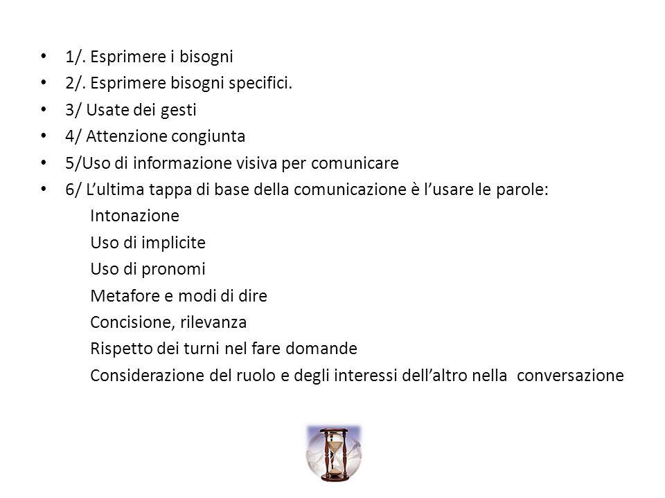 1/. Esprimere i bisogni 2/. Esprimere bisogni specifici. 3/ Usate dei gesti 4/ Attenzione congiunta 5/Uso di informazione visiva per comunicare 6/ Lul