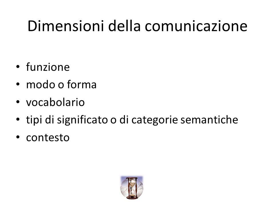 Dimensioni della comunicazione funzione modo o forma vocabolario tipi di significato o di categorie semantiche contesto