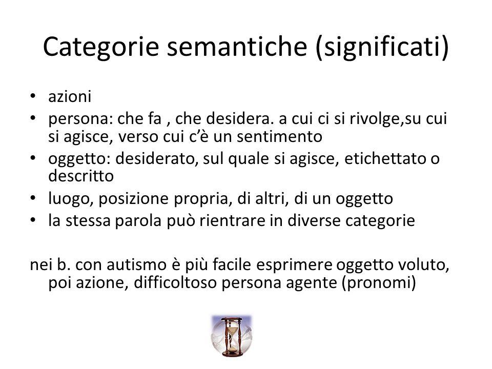 Categorie semantiche (significati) azioni persona: che fa, che desidera. a cui ci si rivolge,su cui si agisce, verso cui cè un sentimento oggetto: des