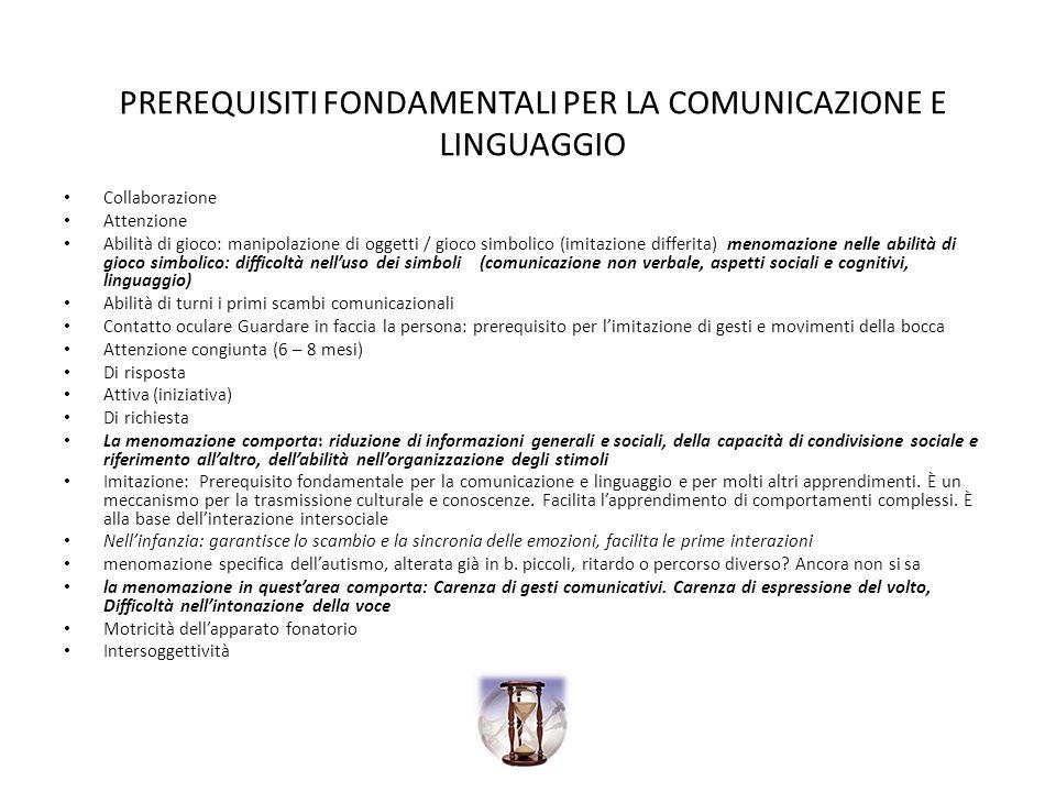 PREREQUISITI FONDAMENTALI PER LA COMUNICAZIONE E LINGUAGGIO Collaborazione Attenzione Abilità di gioco: manipolazione di oggetti / gioco simbolico (im
