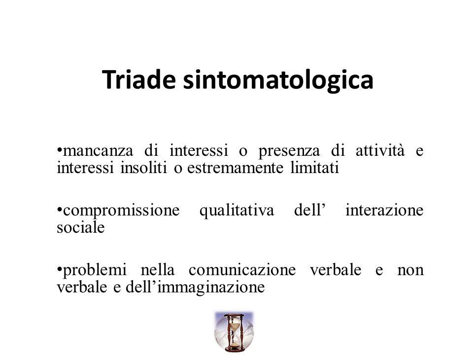 Triade sintomatologica mancanza di interessi o presenza di attività e interessi insoliti o estremamente limitati compromissione qualitativa dell inter