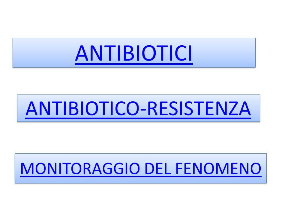 ANTIBIOTICI ANTIBIOTICO-RESISTENZA MONITORAGGIO DEL FENOMENO MONITORAGGIO DEL FENOMENO